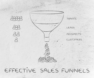 online sales funnels for service providers