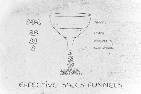 online sales funnels for manufacturers