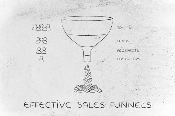 online sales funnels for manufacturers